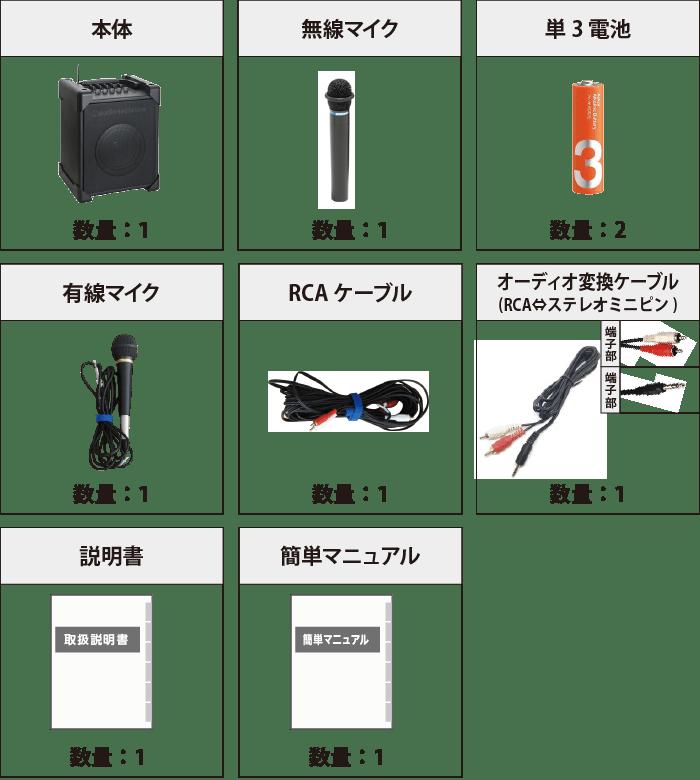 ワイヤレススピーカー20W オーディオテクニカ ATW-SP717 付属品の一覧