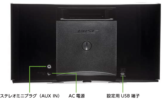 ワイヤレススピーカー AirPlay対応 BOSE SoundLink Air(背面)
