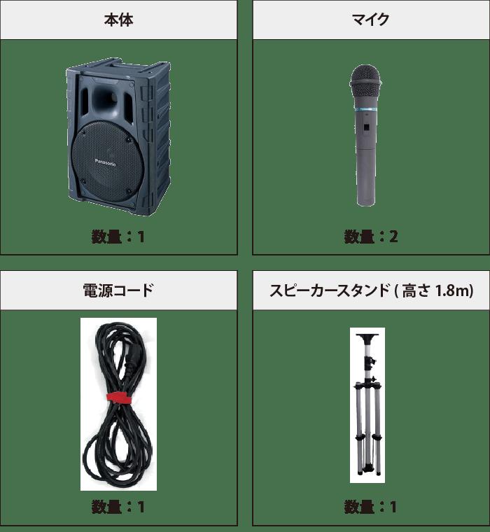 ワイヤレススピーカー60W パナソニック WS-X77 付属品の一覧