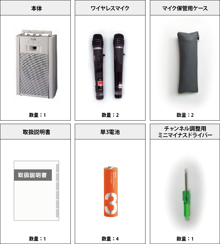 ワイヤレススピーカー20W TOA WA1802C 付属品の一覧