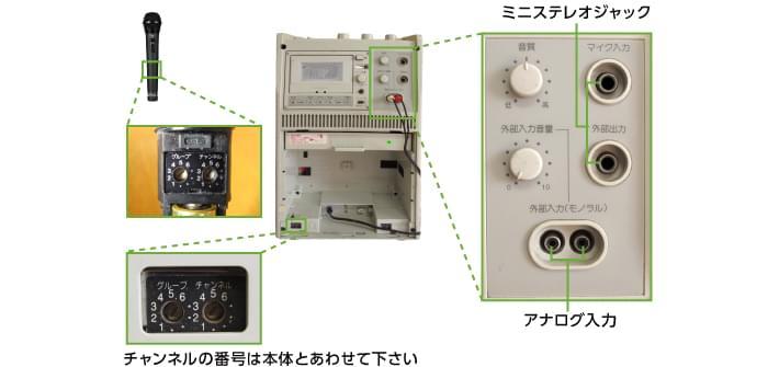 ワイヤレススピーカー20W TOA WA1802C(背面)