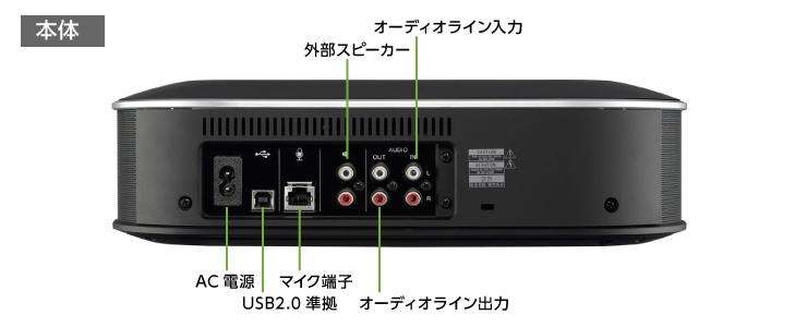 会議用マイクスピーカーシステム YAMAHA YVC-1000(背面)