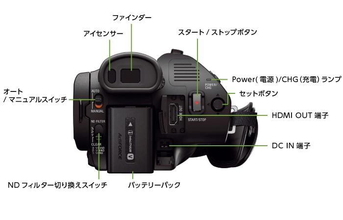 SONY FDR-AX700(※録画には別途メモリーカードが必要となります)(背面)