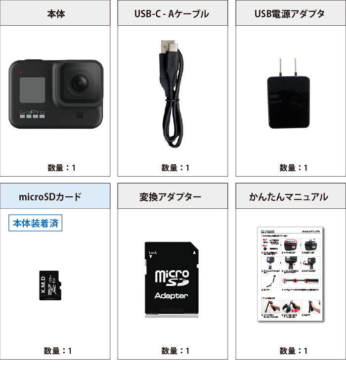 GoPro HERO8 Black 付属品の一覧