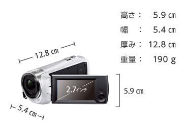 SONY HDR-CX470 画像1