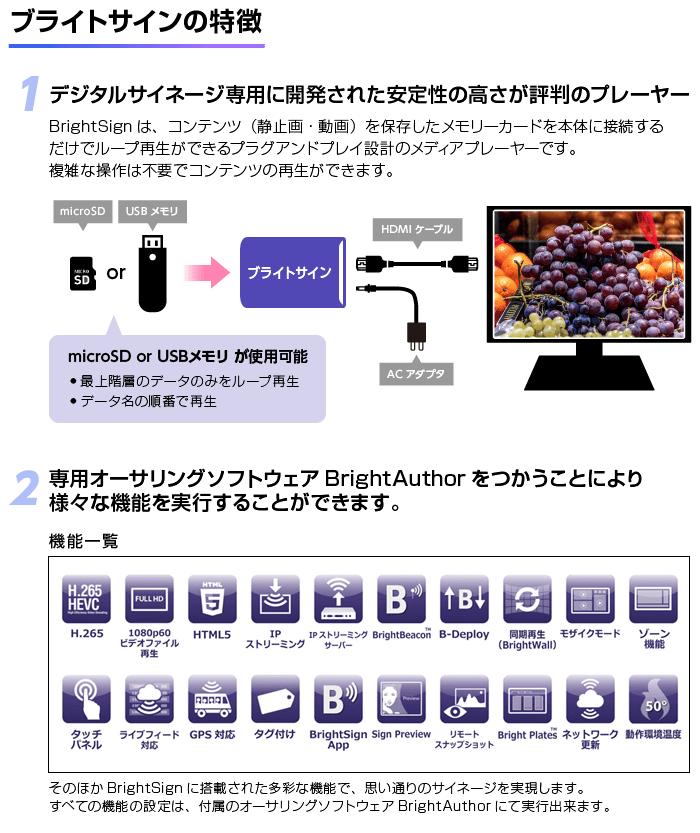 Bright Sign サイネージプレイヤー HD1024 特長画像1