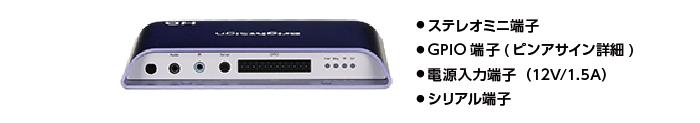 Bright Sign サイネージプレイヤー HD1024(背面)