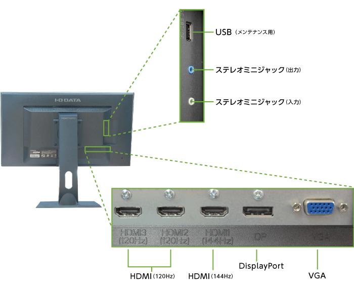 アイオーデータ 24型ゲーミング液晶 LCD-GC241HXB(背面)