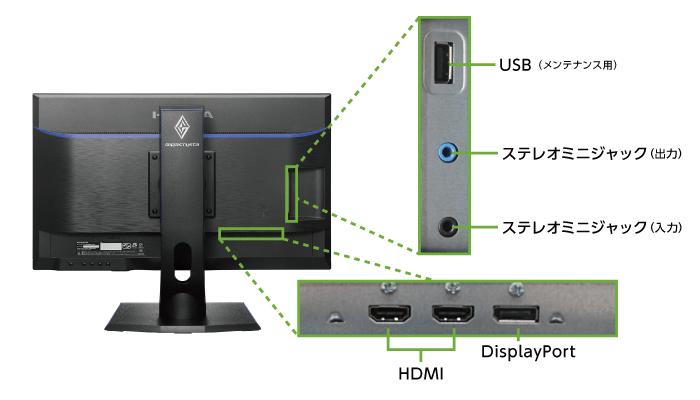 アイオーデータ 24型ゲーミング液晶 LCD-GC251UXB(背面)