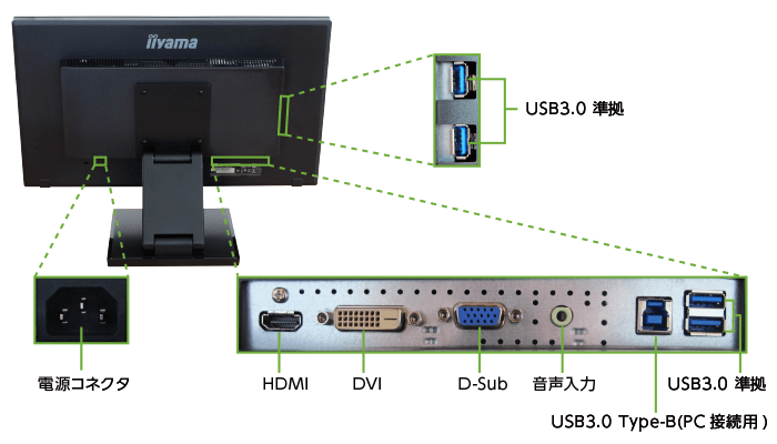 iiyama 23型 タッチパネルモニターT2336MSC-2 (対応OS:Windows 8以上)(背面)
