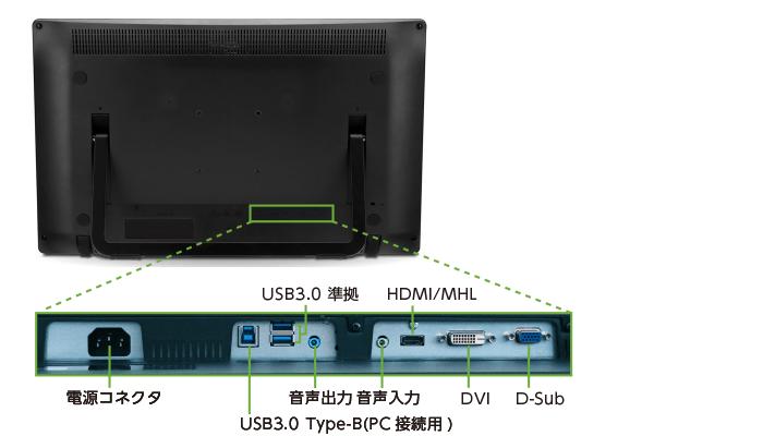 iiyama 27型 タッチパネルモニターT2735MSC (対応OS:Windows 8以上)(背面)