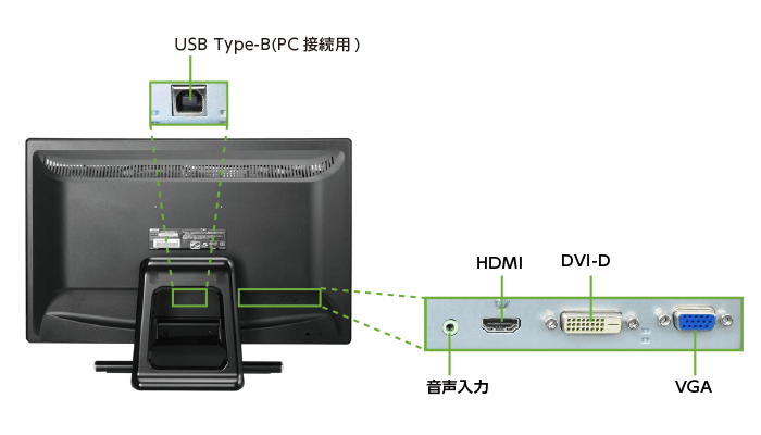 アイオーデータ 21.5型 タッチパネルモニターLCD-MF223FBR-T(対応OS:Windows 8以上)(背面)