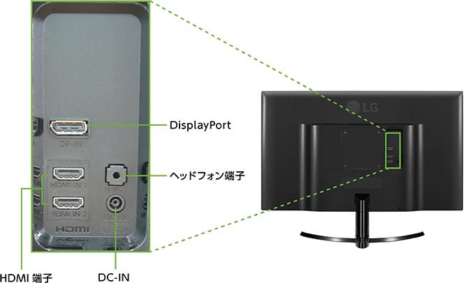LG 4K IPSモニタ 27型 27UD68-P(背面)