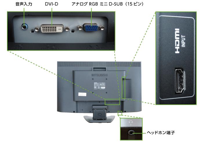三菱 27型ワイド LED液晶PCモニターRDT273WLM(背面)