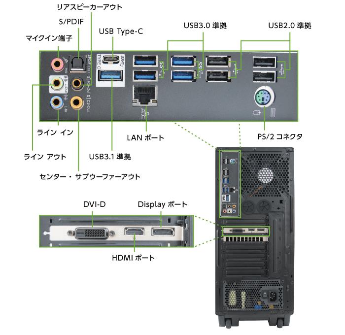 マウスコンピューター DAIV-DGX750E2-SH2【マンスリーレンタル】(背面)