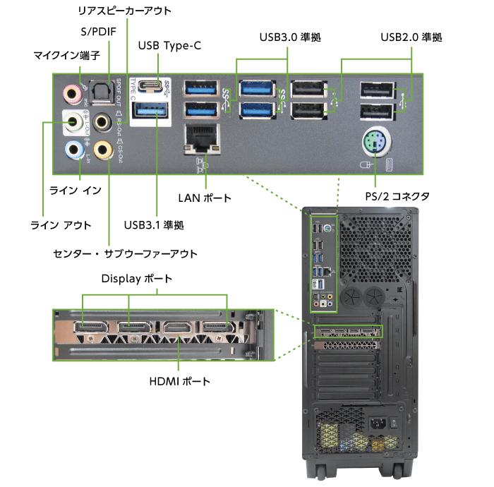 マウスコンピューター  DAIV-DGX750H2-M2SH5 レンタル【マンスリーレンタル】(背面)