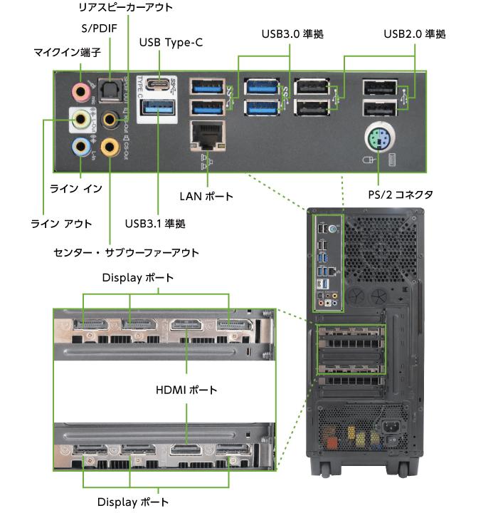 マウスコンピューター DAIV-DGX755U4-M2S5(背面)