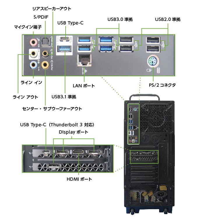 インターフェイス2 マウスコンピューターDAIV-DGX760H2-M2S5(i9/メモリ64GB/RTX2080)