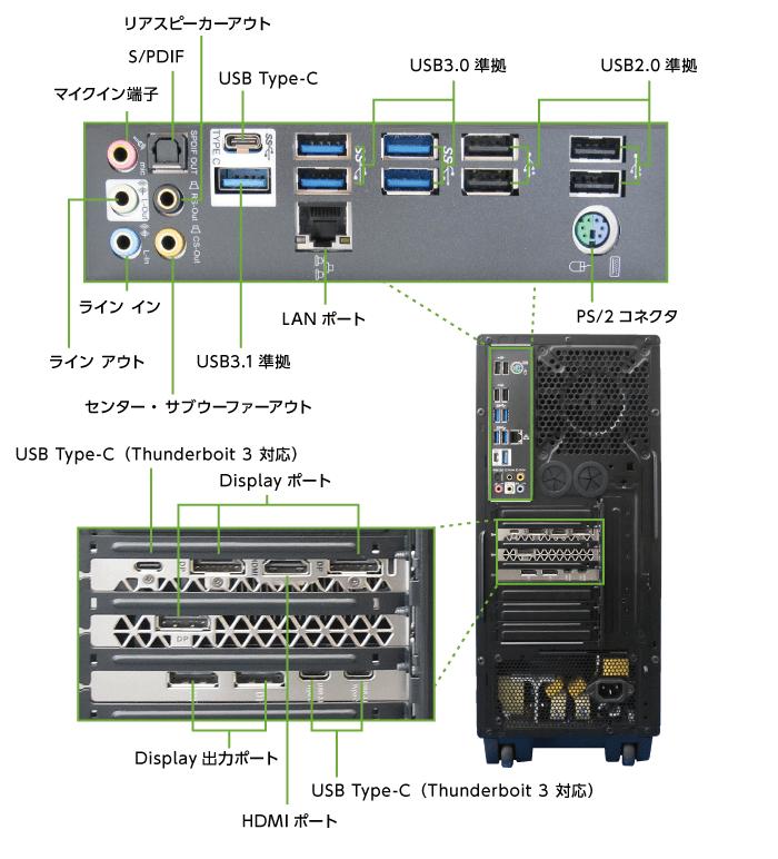 マウスコンピューター DAIV-DGX761H1-M2S2 (i9/メモリ32GB/RTX2070)(背面)