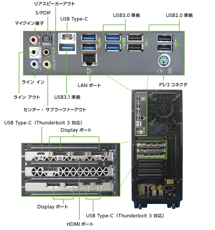 マウスコンピューター  DAIV-DGX761H1-M2S2 レンタル【マンスリーレンタル】(背面)