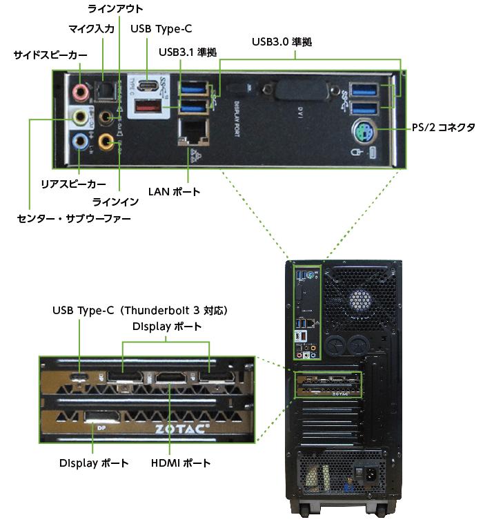 マウスコンピューター DAIV-DGZ530H3-M2S5(背面)
