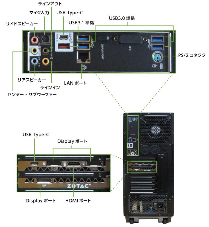 インターフェイス2 マウスコンピューター DAIV-DGZ530M3-M2S2