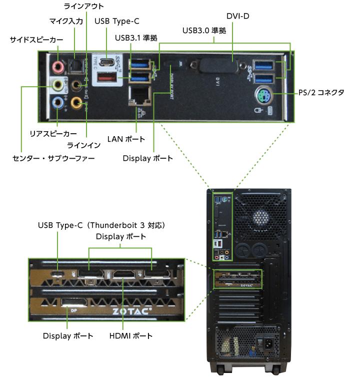 マウスコンピューター DAIV-DGZ530M3-M2S2【マンスリーレンタル】(背面)