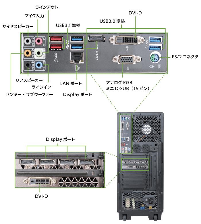 マウスコンピューター DAIV-DQZ520U3-SH5 レンタル【マンスリーレンタル】(背面)