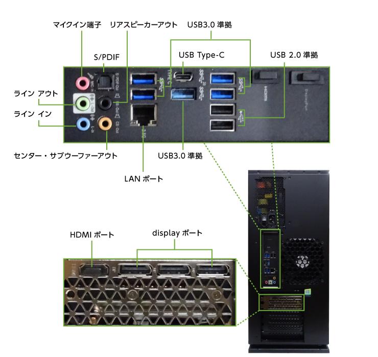 マウスコンピューター G-Tune XP-Z(背面)