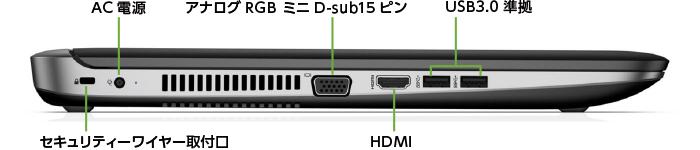 HP ProBook 470 G3(Radeon R7 M340 搭載)(右側)