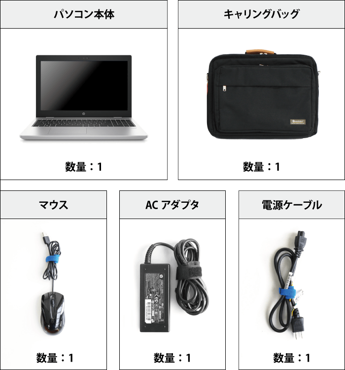 HP ProBook 650 G4(i5/メモリ8GBモデル)英語版 付属品の一覧