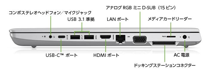 HP ProBook 650 G5 (メモリ32GB/SSDモデル)(右側)