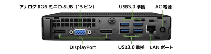 HP EliteDesk 800 G1 (i7モデル) キーボード・マウスセット(背面)