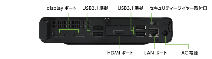 HP EliteDesk 800 G4 (i7/SSDモデル)キーボード・マウスセット(背面)