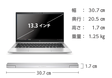 HP EliteBook 830 G7 画像2
