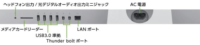 iMac 21.5インチ MD093J/A(背面)