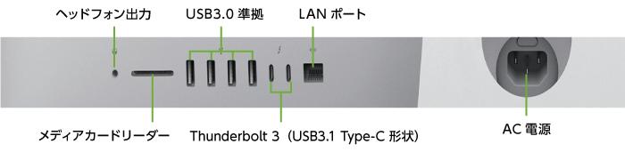 iMac 21.5インチ MNDY2J/A(背面)