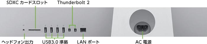 iMac 21.5インチ ME086J/A(背面)
