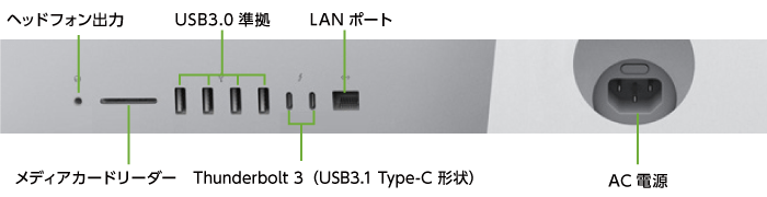 iMac Retina 27インチ(5K) MRR12J/A(背面)