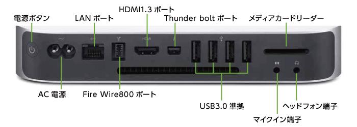 Mac mini  MGEN2J/A(背面)