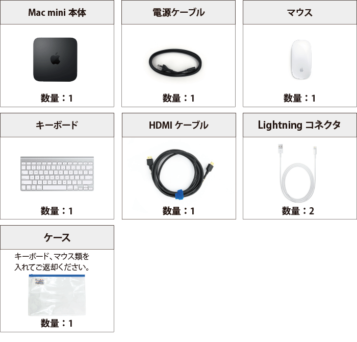 Mac mini Z0W2 付属品の一覧