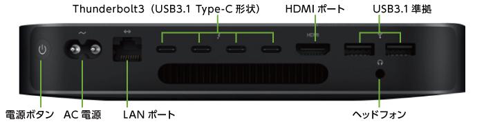 Mac mini Z0W2(背面)