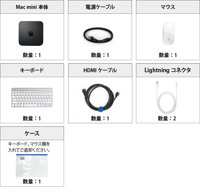 Mac mini Z0ZT 付属品の一覧