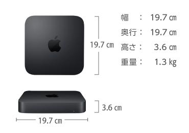 Mac mini Z0ZT 画像1
