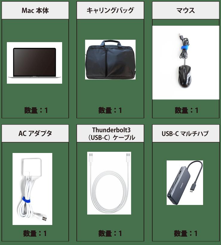 MacBook Air 13インチ MVH42J/A 付属品の一覧