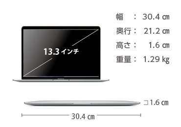 MacBook Air 13インチ MVH42J/A 画像2