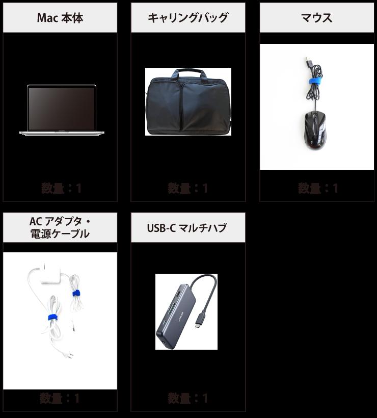 MacBook Pro Retina 13インチ MPXR2J/A 付属品の一覧