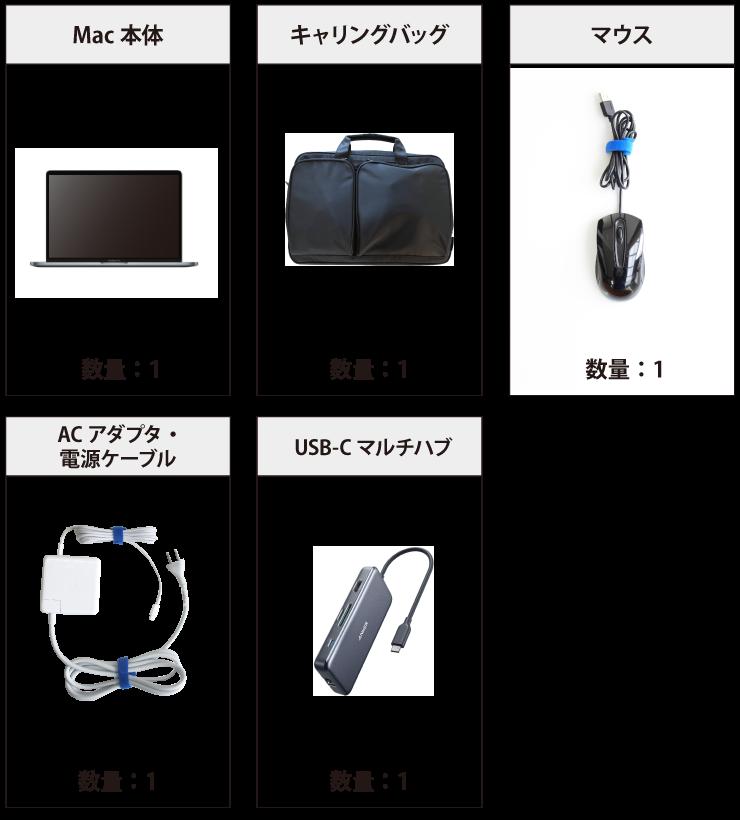 MacBook Pro Retina 13インチ MUHR2J/A 付属品の一覧