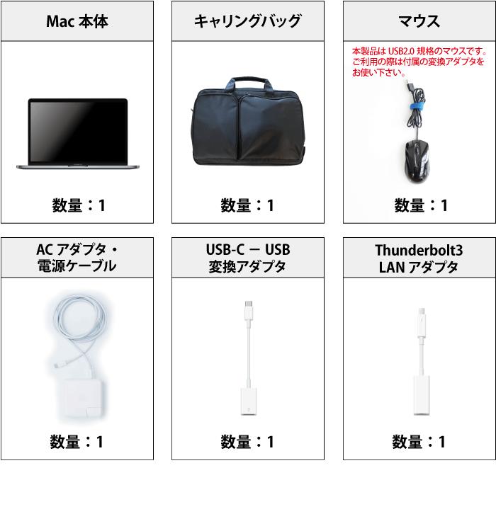 MacBook Pro Retina 13インチ MWP72J/A 付属品の一覧