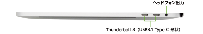 MacBook Pro Retina 13インチ MWP72J/A(右側)